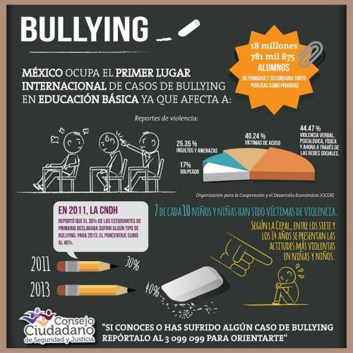 acoso escolar(3)