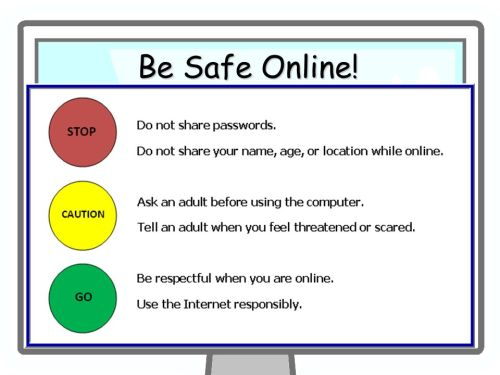 Ask students to share rules that they have for internet use at home.
