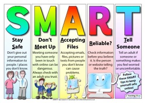 smartposter