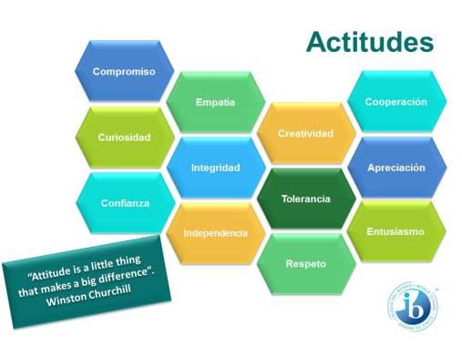 actotudes