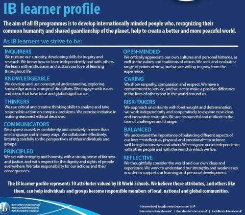 Learner Profile Attributes Explained5