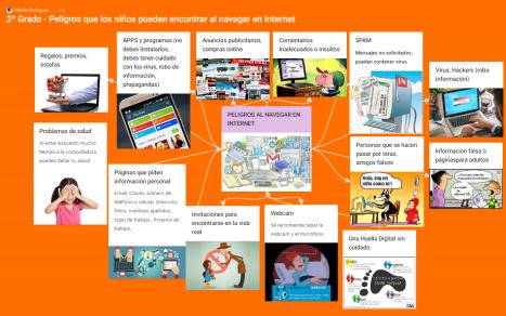 peligros al navegar en internet.png